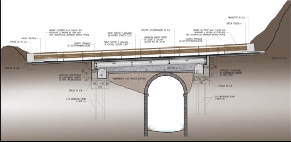 Progetto Nuovo Ponte Cerreto - Monsampietro
